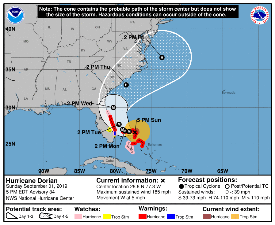 A Category 6 Storm? If The Scale Went That High, Hurricane Dorian Would Be One