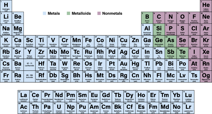 The Top Ten Strongest Metals on Earth