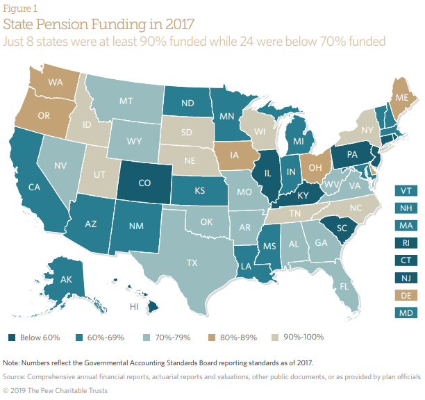 Failing US Pension System May Need Federal Bailout to Survive