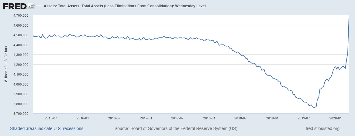 "The Fed's Monetary ""Moon Shot"" Puts Inflation on a Powder Keg"